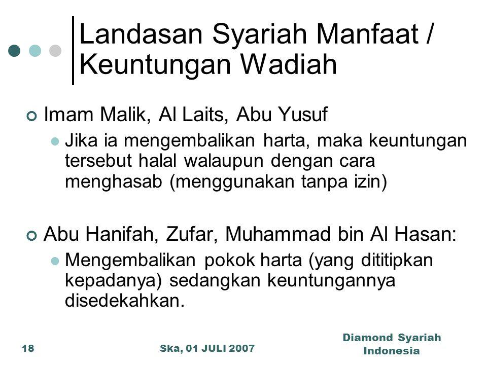Ska, 01 JULI 2007 Diamond Syariah Indonesia 18 Landasan Syariah Manfaat / Keuntungan Wadiah Imam Malik, Al Laits, Abu Yusuf Jika ia mengembalikan hart