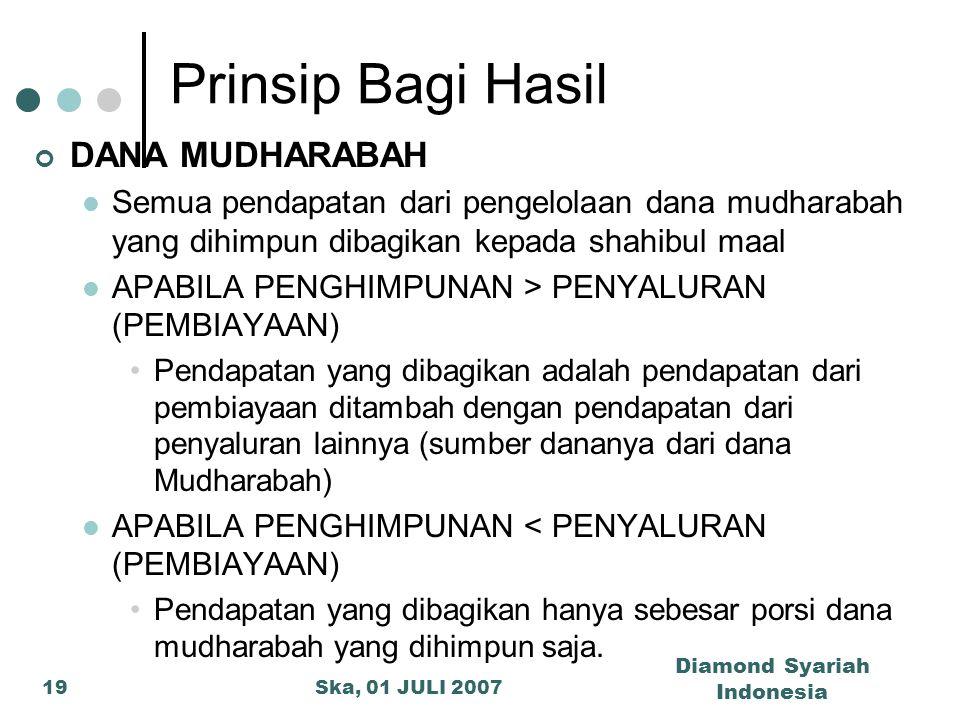 Ska, 01 JULI 2007 Diamond Syariah Indonesia 19 Prinsip Bagi Hasil DANA MUDHARABAH Semua pendapatan dari pengelolaan dana mudharabah yang dihimpun diba