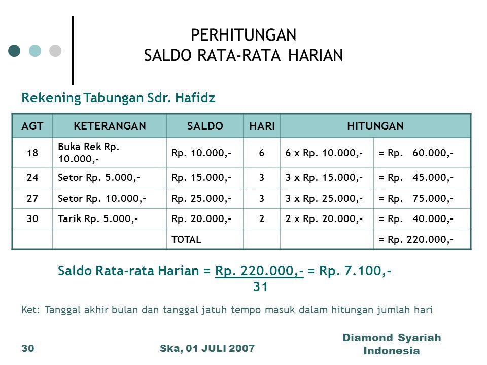 Ska, 01 JULI 2007 Diamond Syariah Indonesia 30 PERHITUNGAN SALDO RATA-RATA HARIAN AGTKETERANGANSALDOHARIHITUNGAN 18 Buka Rek Rp. 10.000,- Rp. 10.000,-