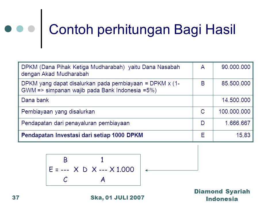 Ska, 01 JULI 2007 Diamond Syariah Indonesia 37 Contoh perhitungan Bagi Hasil DPKM (Dana Pihak Ketiga Mudharabah) yaitu Dana Nasabah dengan Akad Mudhar
