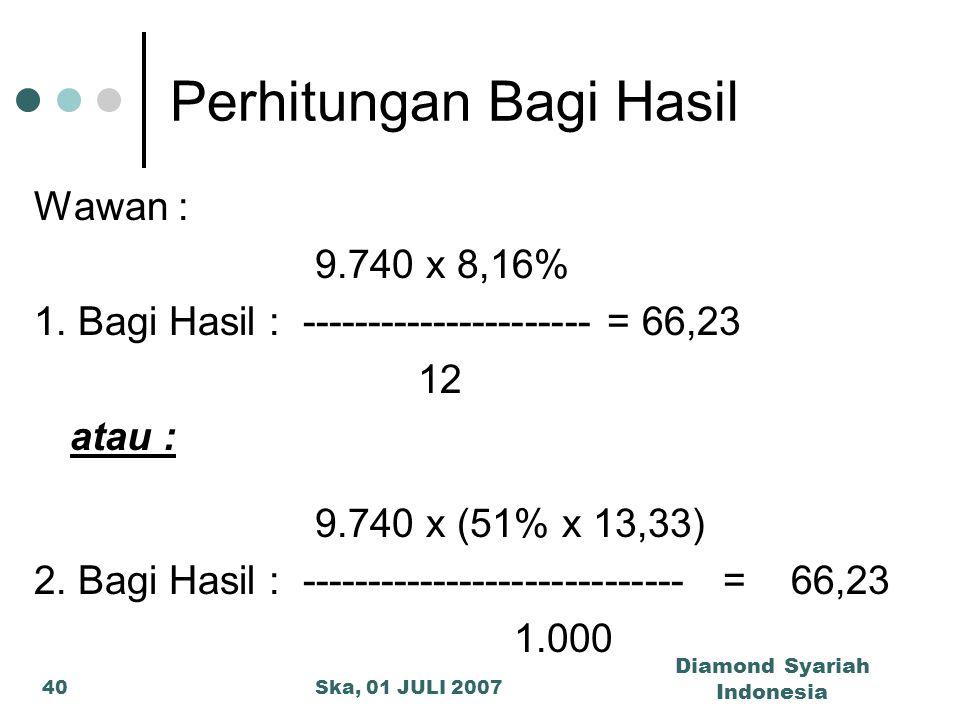 Ska, 01 JULI 2007 Diamond Syariah Indonesia 40 Perhitungan Bagi Hasil Wawan : 9.740 x 8,16% 1. Bagi Hasil : ---------------------- = 66,23 12 atau : 9