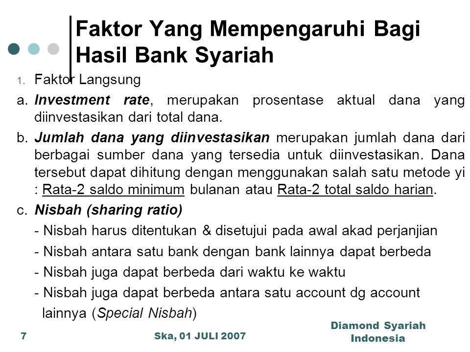 Ska, 01 JULI 2007 Diamond Syariah Indonesia 7 Faktor Yang Mempengaruhi Bagi Hasil Bank Syariah 1. Faktor Langsung a. Investment rate, merupakan prosen