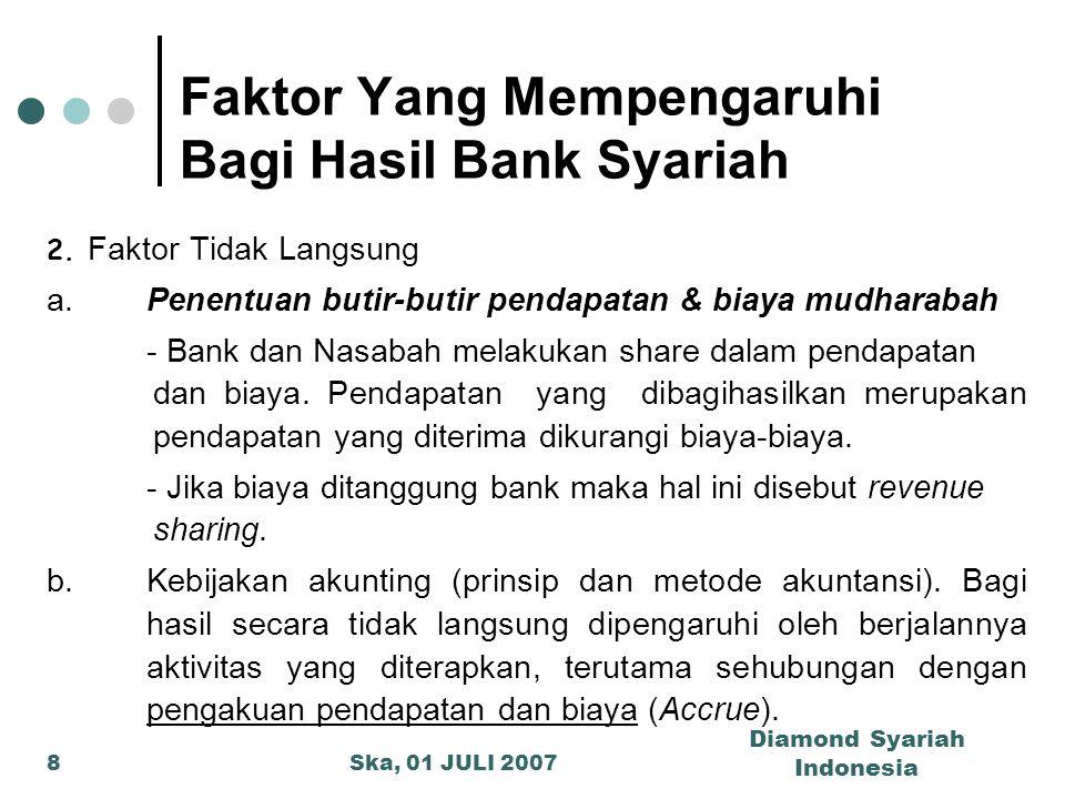 Ska, 01 JULI 2007 Diamond Syariah Indonesia 8 Faktor Yang Mempengaruhi Bagi Hasil Bank Syariah 2. Faktor Tidak Langsung a.Penentuan butir-butir pendap