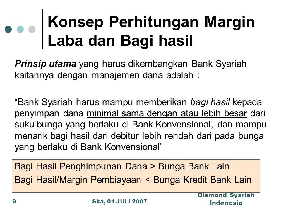 Ska, 01 JULI 2007 Diamond Syariah Indonesia 9 Konsep Perhitungan Margin Laba dan Bagi hasil Prinsip utama yang harus dikembangkan Bank Syariah kaitann