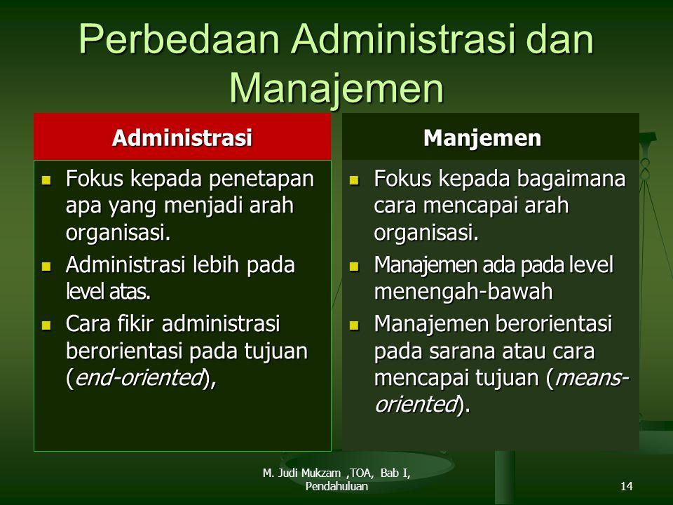 Perbedaan Administrasi dan Manajemen Administrasi Fokus kepada penetapan apa yang menjadi arah organisasi. Administrasi lebih pada level atas. Cara fi