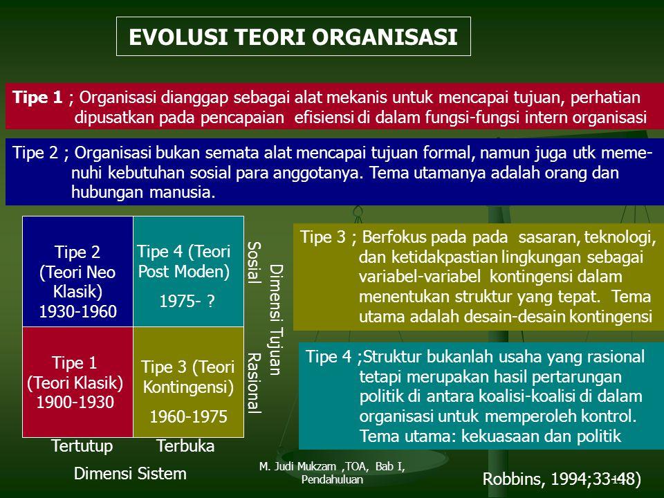 TertutupTerbuka Rasional Sosial Tipe 1 (Teori Klasik) 1900-1930 Tipe 2 (Teori Neo Klasik) 1930-1960 Tipe 3 (Teori Kontingensi) 1960-1975 Tipe 4 (Teori