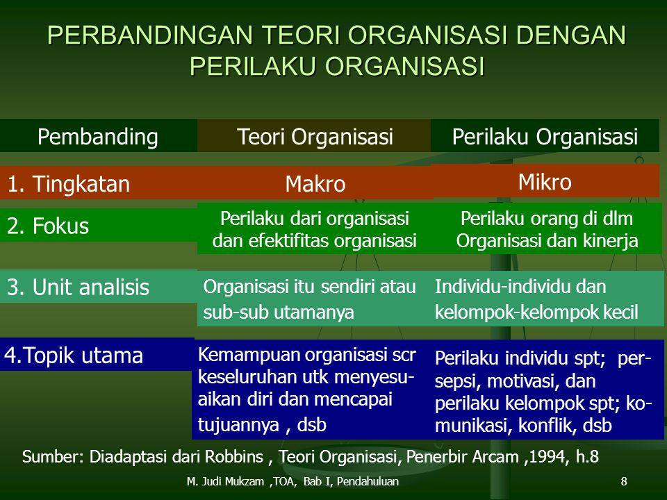 TertutupTerbuka Rasional Sosial Tipe 1 (Teori Klasik) 1900-1930 Tipe 2 (Teori Neo Klasik) 1930-1960 Tipe 3 (Teori Kontingensi) 1960-1975 Tipe 4 (Teori Post Moden) 1975- .