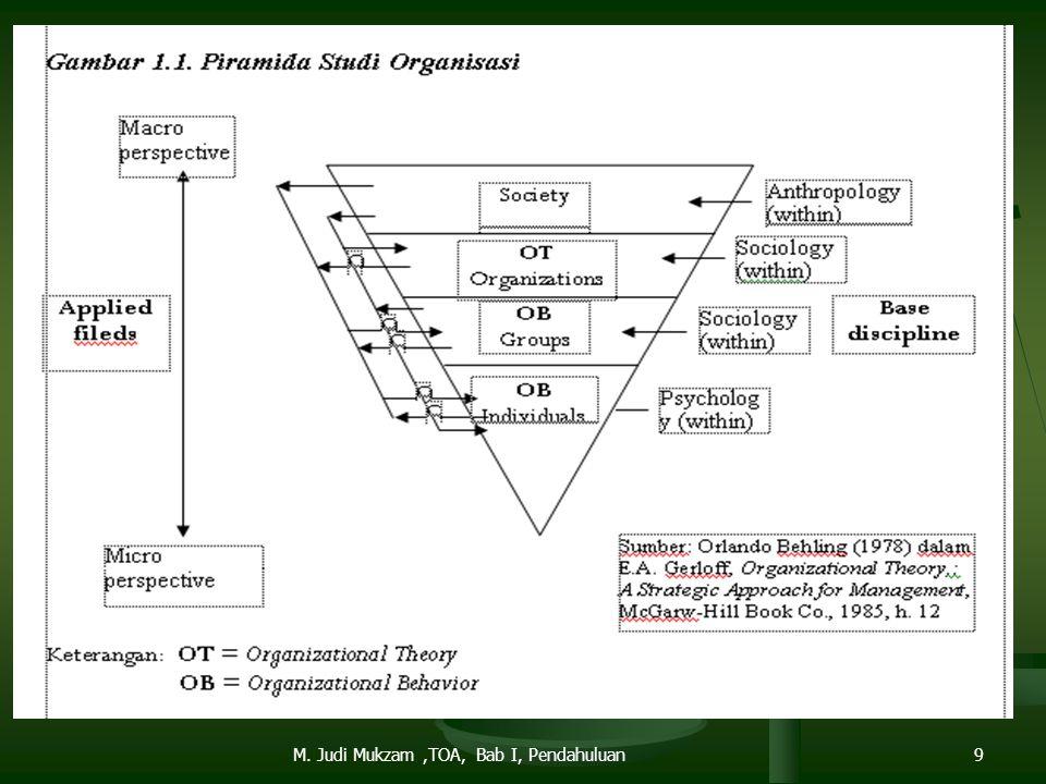 TEORI ORGANISASI Robbins (1994:xviii) teori organisasi adalah salah satu subdisiplin ilmu administrasi.