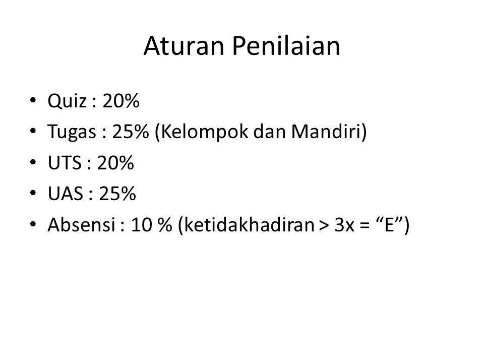 """Aturan Penilaian Quiz : 20% Tugas : 25% (Kelompok dan Mandiri) UTS : 20% UAS : 25% Absensi : 10 % (ketidakhadiran > 3x = """"E"""")"""