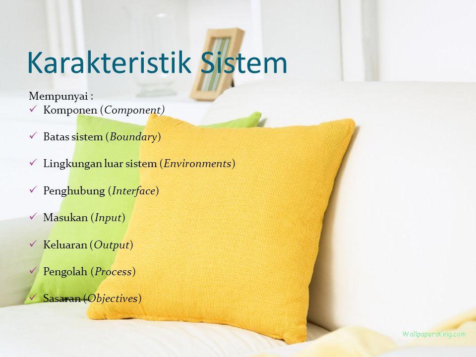 Karakteristik Sistem Mempunyai : Komponen (Component) Batas sistem (Boundary) Lingkungan luar sistem (Environments) Penghubung (Interface) Masukan (Input) Keluaran (Output) Pengolah (Process) Sasaran (Objectives)