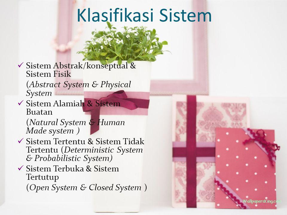Klasifikasi Sistem Sistem Abstrak/konseptual & Sistem Fisik (Abstract System & Physical System Sistem Alamiah & Sistem Buatan (Natural System & Human Made system ) Sistem Tertentu & Sistem Tidak Tertentu (Deterministic System & Probabilistic System) Sistem Terbuka & Sistem Tertutup (Open System & Closed System )