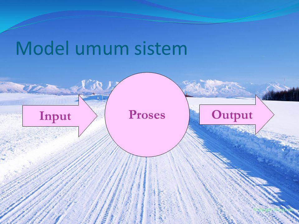Komponen Sistem secara umum input proses output umpan balik pengendalian tujuan