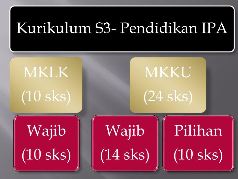 Kurikulum S3- Pendidikan IPA MKLK (10 sks) Wajib (10 sks) MKKU (24 sks) Wajib (14 sks) Pilihan (10 sks)