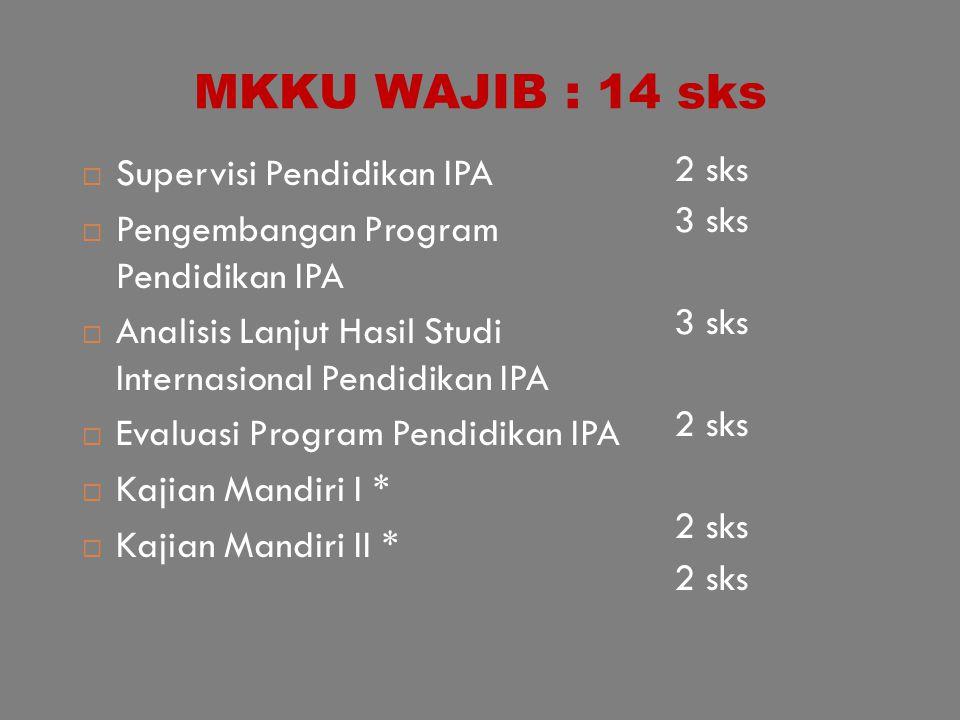 MKKU PILIHAN : 10 sks  Pilihan (dari program Studi lain atau dari luar SPs UPI dengan persetujuan dosen PA atau kaprodi)