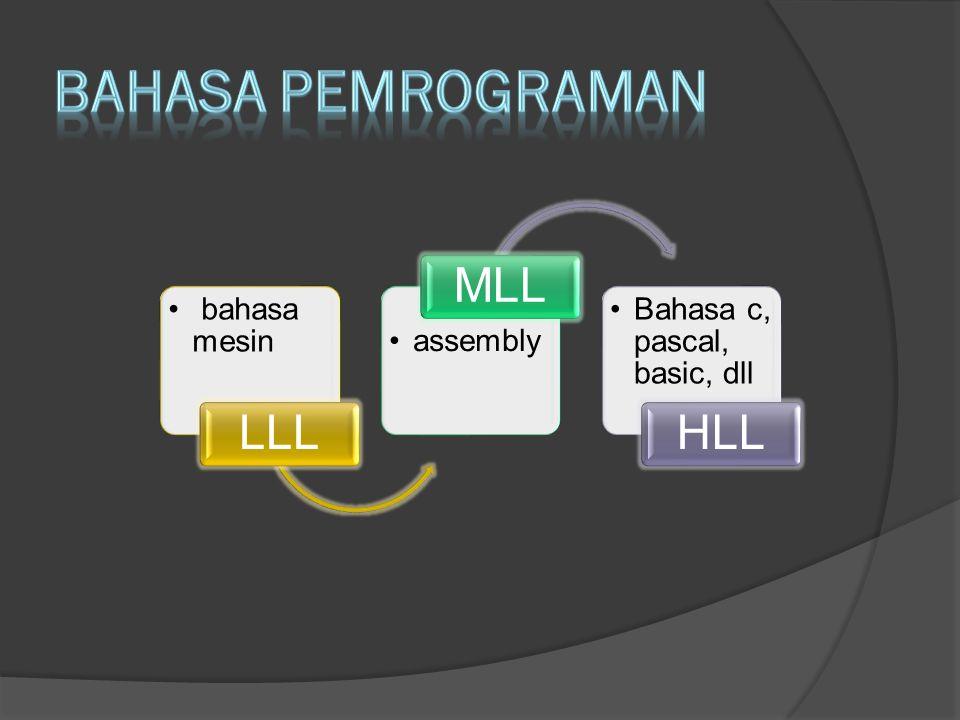 bahasa mesin LLL assembly MLL Bahasa c, pascal, basic, dll HLL