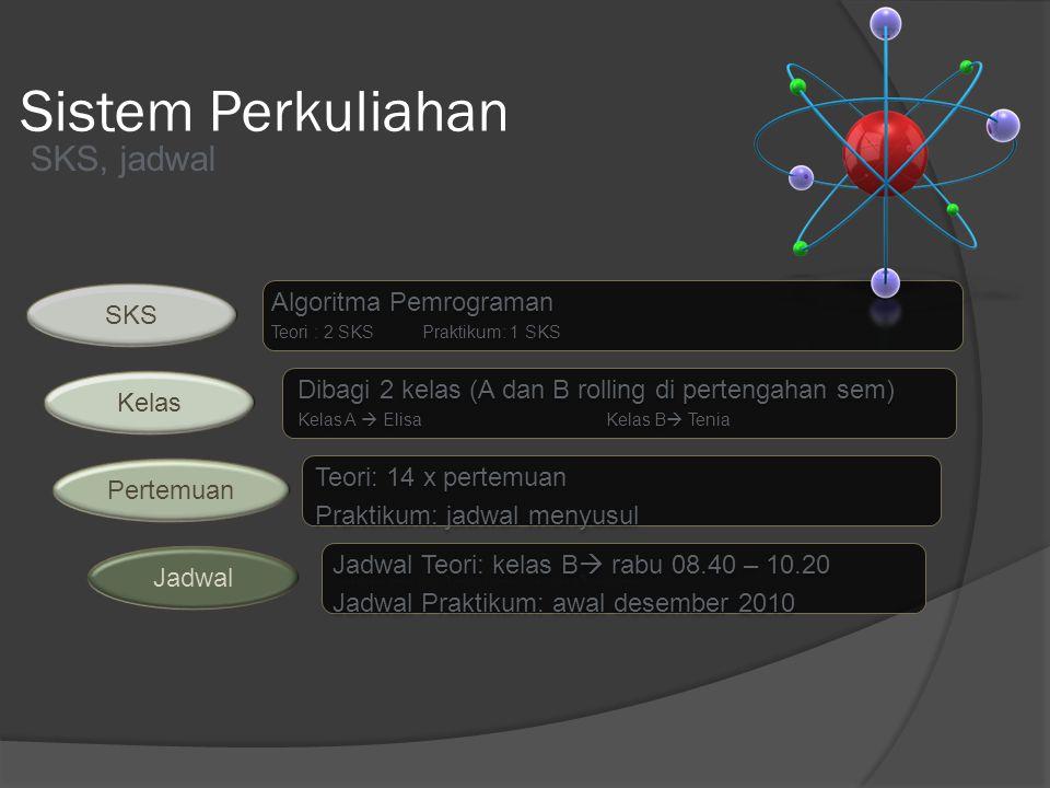Sistem Perkuliahan SKS, jadwal SKS Kelas Pertemuan Jadwal