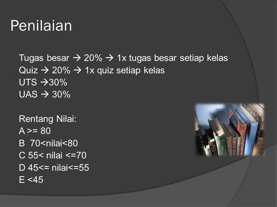Tugas besar  20%  1x tugas besar setiap kelas Quiz  20%  1x quiz setiap kelas UTS  30% UAS  30% Rentang Nilai: A >= 80 B 70<nilai<80 C 55< nilai