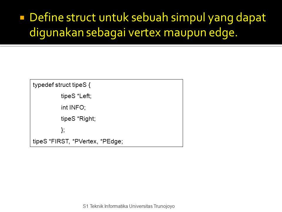  Define struct untuk sebuah simpul yang dapat digunakan sebagai vertex maupun edge. typedef struct tipeS { tipeS *Left; int INFO; tipeS *Right; }; ti