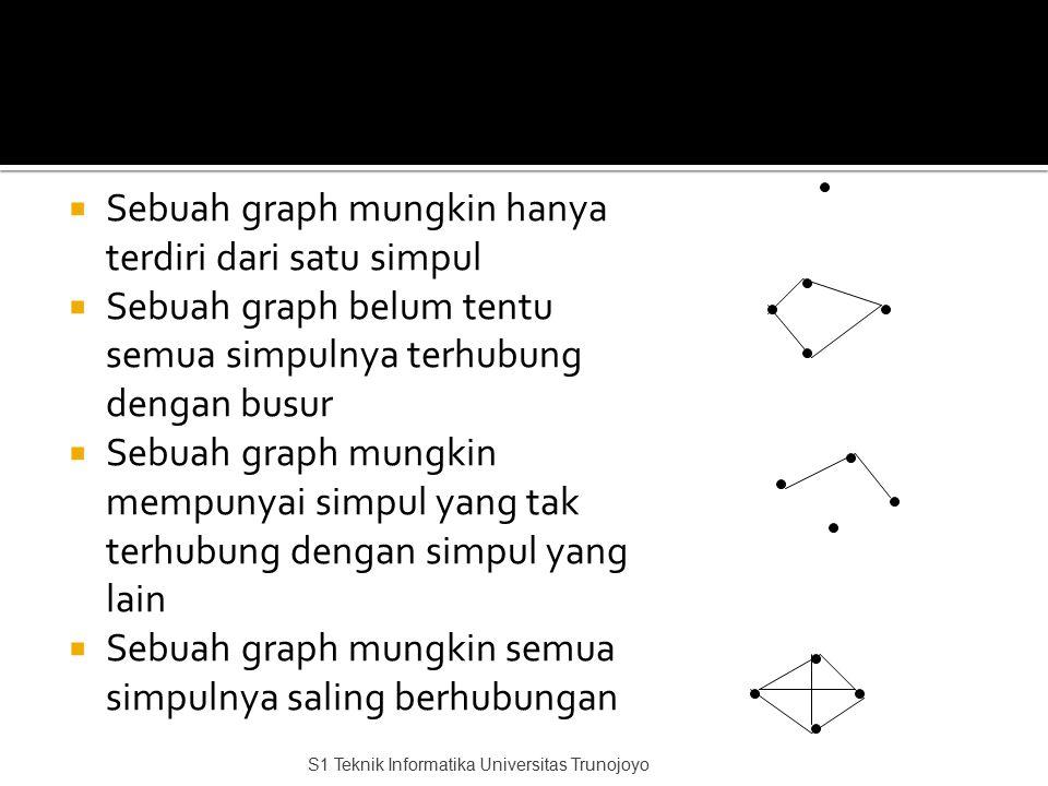  Sebuah graph mungkin hanya terdiri dari satu simpul  Sebuah graph belum tentu semua simpulnya terhubung dengan busur  Sebuah graph mungkin mempuny
