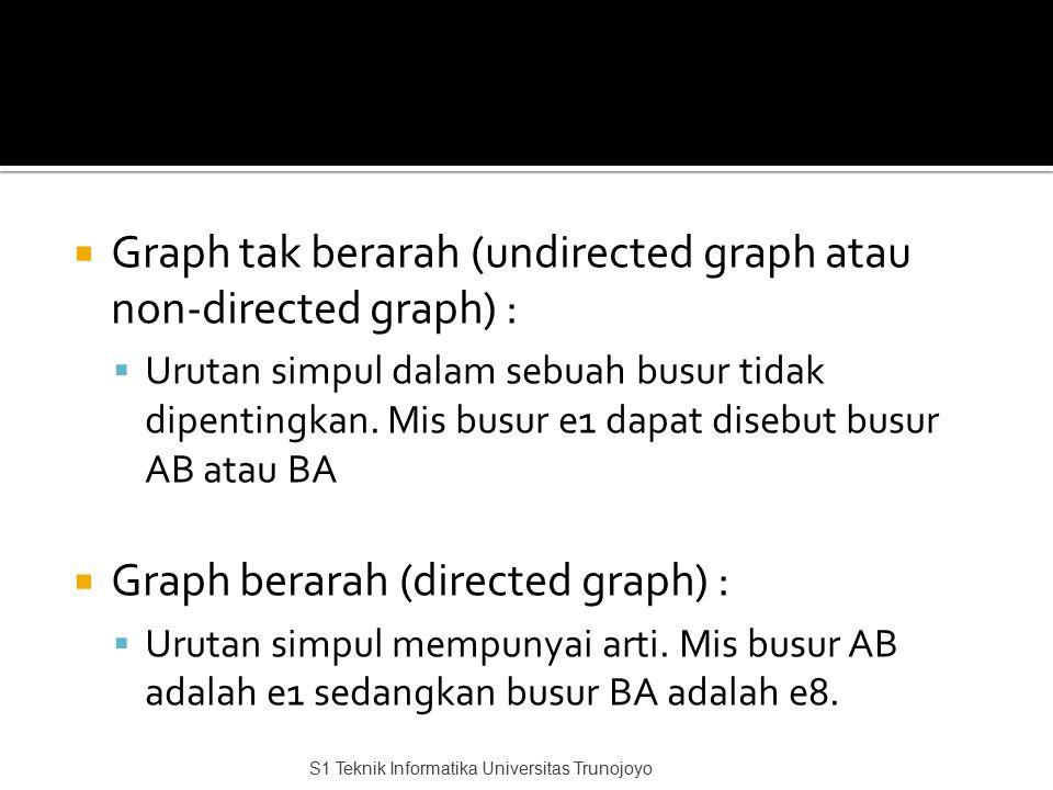  Graph tak berarah (undirected graph atau non-directed graph) :  Urutan simpul dalam sebuah busur tidak dipentingkan. Mis busur e1 dapat disebut bus