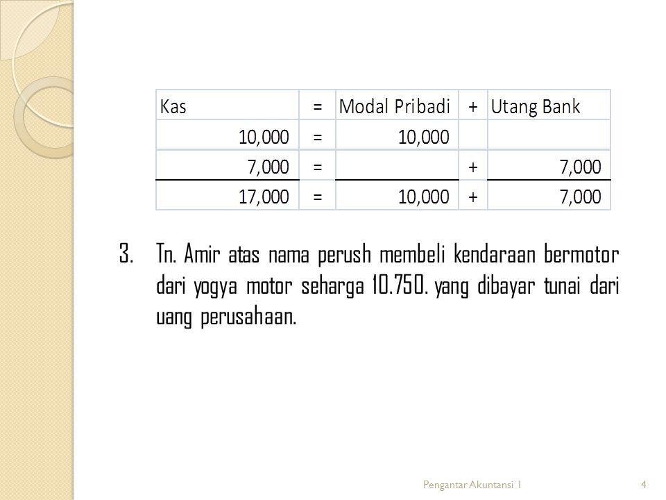 4 3.Tn. Amir atas nama perush membeli kendaraan bermotor dari yogya motor seharga 10.750. yang dibayar tunai dari uang perusahaan.