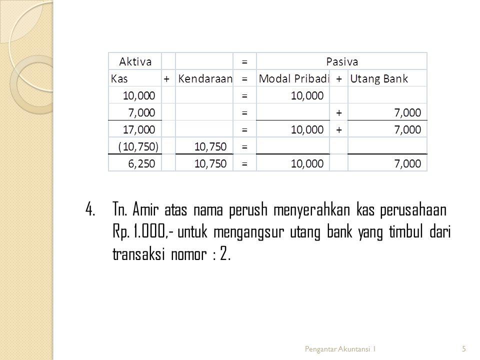 Pengantar Akuntansi 15 4.Tn. Amir atas nama perush menyerahkan kas perusahaan Rp. 1.000,- untuk mengangsur utang bank yang timbul dari transaksi nomor