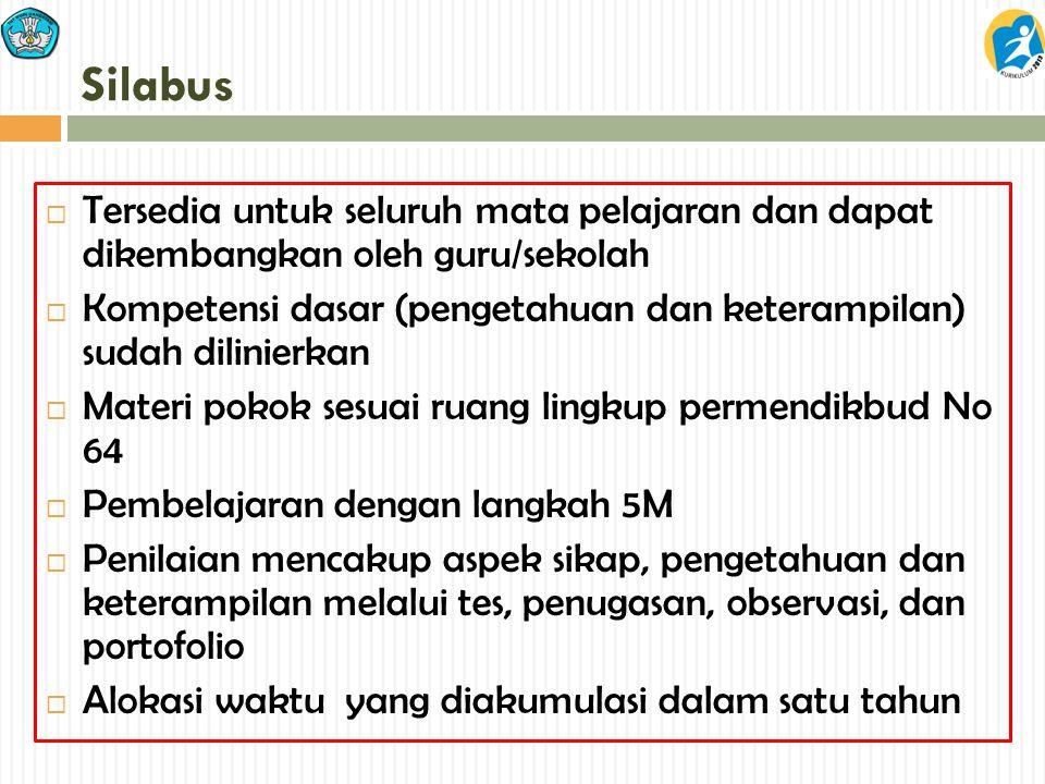 Silabus  Tersedia untuk seluruh mata pelajaran dan dapat dikembangkan oleh guru/sekolah  Kompetensi dasar (pengetahuan dan keterampilan) sudah dilin