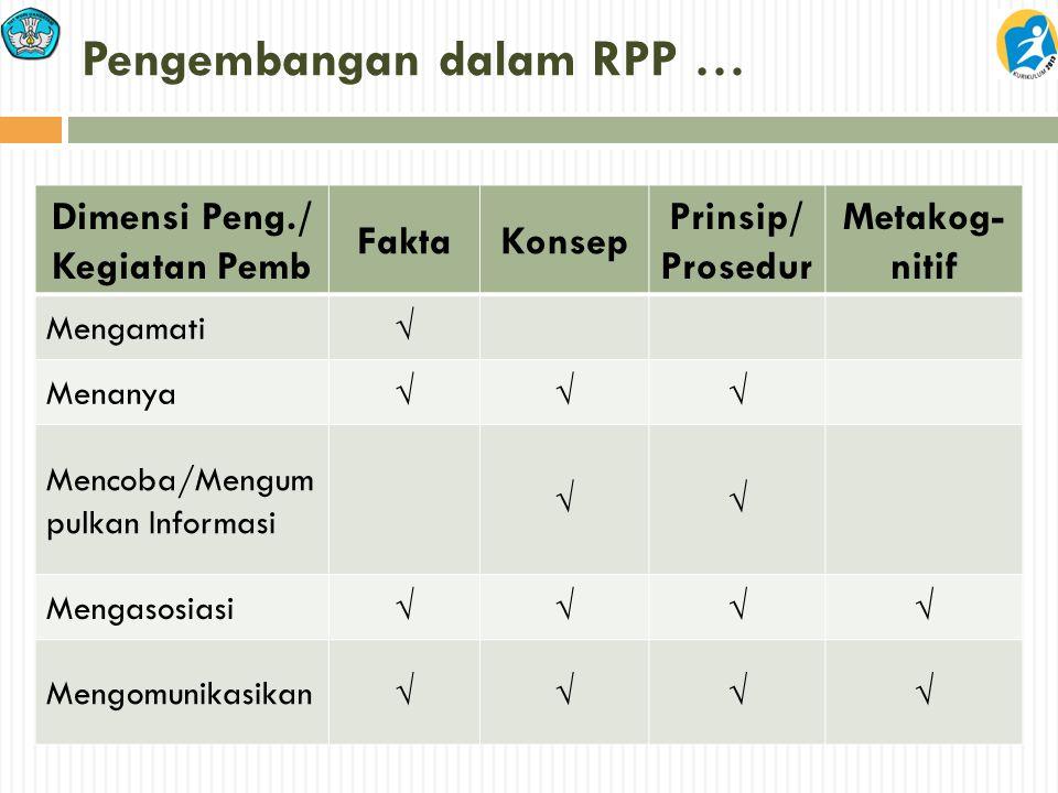 Pengembangan dalam RPP … Dimensi Peng./ Kegiatan Pemb FaktaKonsep Prinsip/ Prosedur Metakog- nitif Mengamati  Menanya  Mencoba/Mengum pulkan Infor