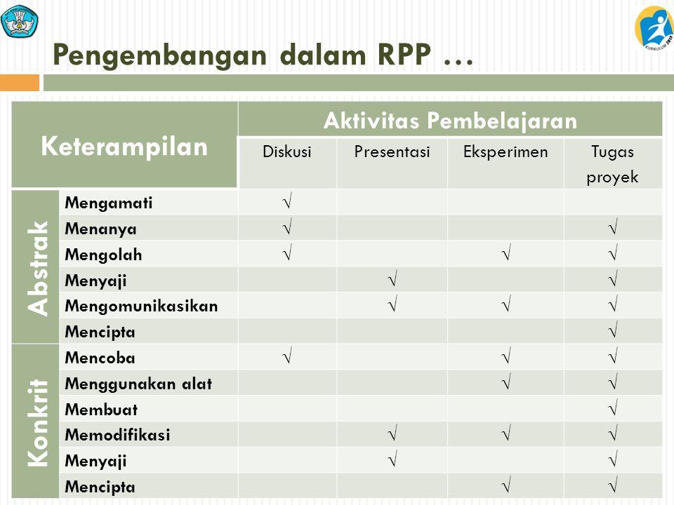 Pengembangan dalam RPP … Keterampilan Aktivitas Pembelajaran DiskusiPresentasiEksperimen Tugas proyek Abstrak Mengamati  Menanya   Mengolah   Me