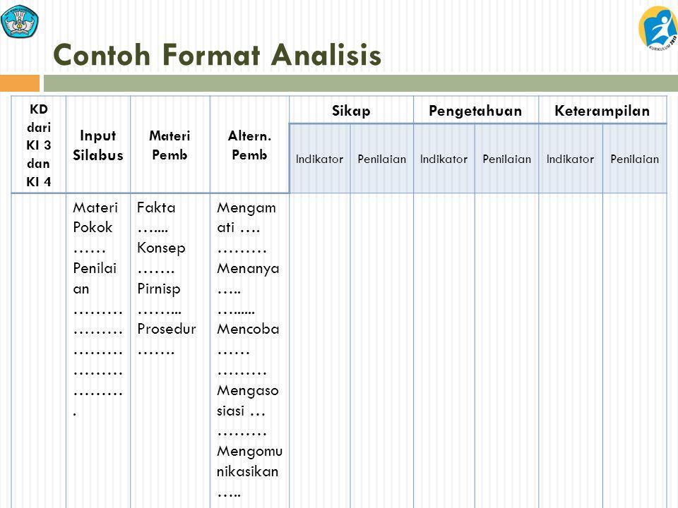 Contoh Format Analisis KD dari KI 3 dan KI 4 Input Silabus Materi Pemb Altern. Pemb SikapPengetahuan Keterampilan IndikatorPenilaianIndikatorPenilaian