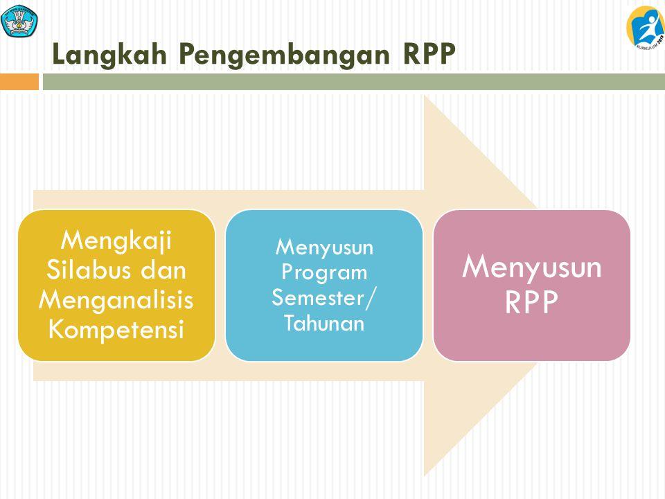 Langkah Pengembangan RPP Mengkaji Silabus dan Menganalisis Kompetensi Menyusun Program Semester/ Tahunan Menyusun RPP