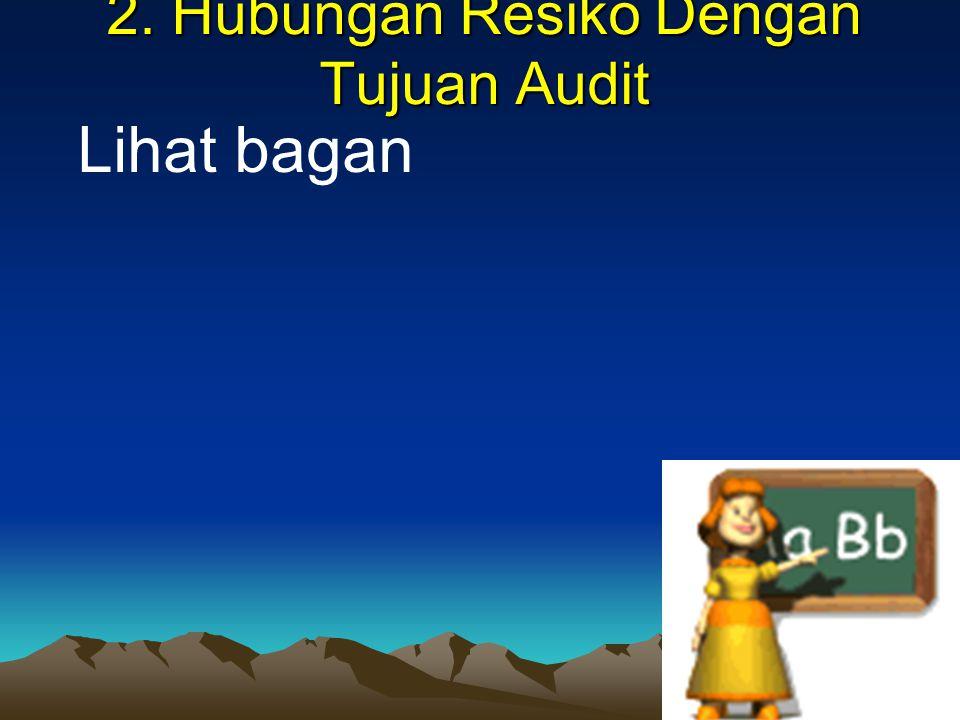 Lanjutan …  BILAMANA - Audit hrs mengungkapkan kapan terjadinya suatu kejadian  BAGAIMANA - Audit hrs mengungkapkan alur atau kronologis kejadian