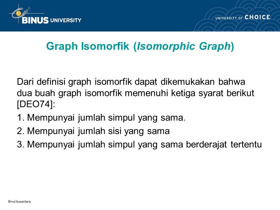 Bina Nusantara Tiga buah graph isomorfik
