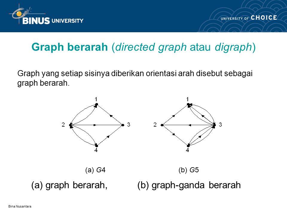 Bina Nusantara Graph tak-berarah (undirected graph) Graph yang sisinya tidak mempunyai orientasi arah disebut graph tak- berarah. Graph G 1, G 2, dan