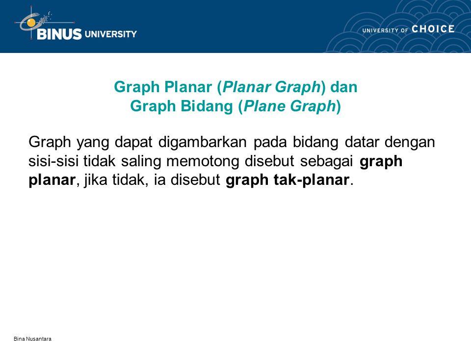 Bina Nusantara Jenis-jenis graph [ROS99] JenisSisiSisi ganda dibolehkan? Sisi gelang dibolehkan? Graph sederhanaTak-berarahTidak Graph gandaTak-berara