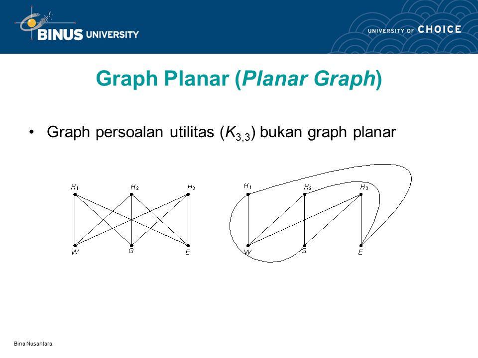 Bina Nusantara Graph Planar (Planar Graph) Graph Planar Graph K 4 Graph tidak planar Graph K 5