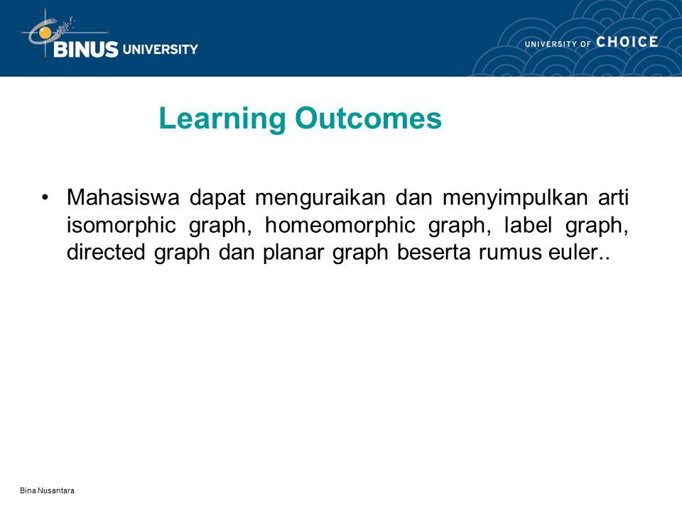 Bina Nusantara Learning Outcomes Mahasiswa dapat menguraikan dan menyimpulkan arti isomorphic graph, homeomorphic graph, label graph, directed graph dan planar graph beserta rumus euler..