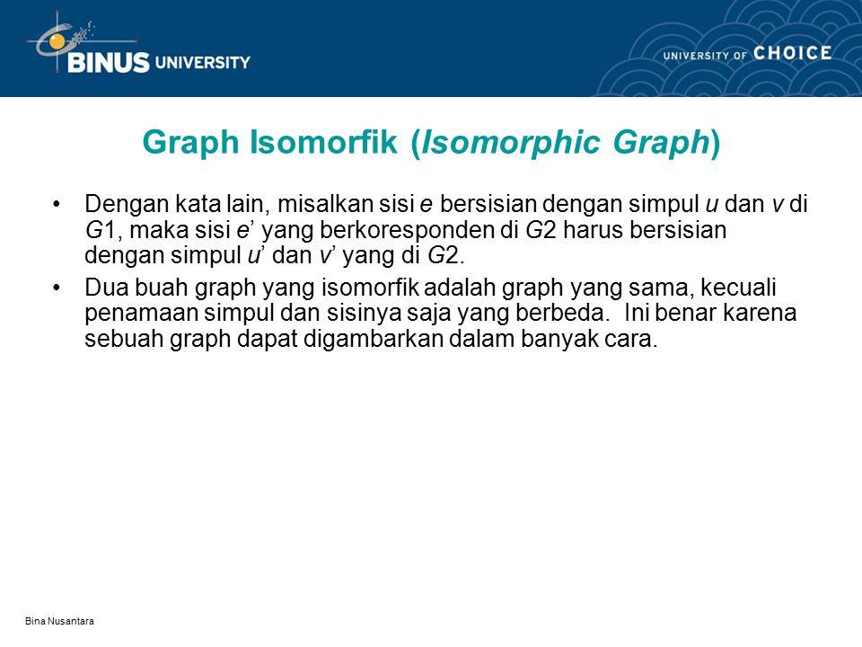 Bina Nusantara Graph Isomorfik (Isomorphic Graph) Dengan kata lain, misalkan sisi e bersisian dengan simpul u dan v di G1, maka sisi e' yang berkoresponden di G2 harus bersisian dengan simpul u' dan v' yang di G2.