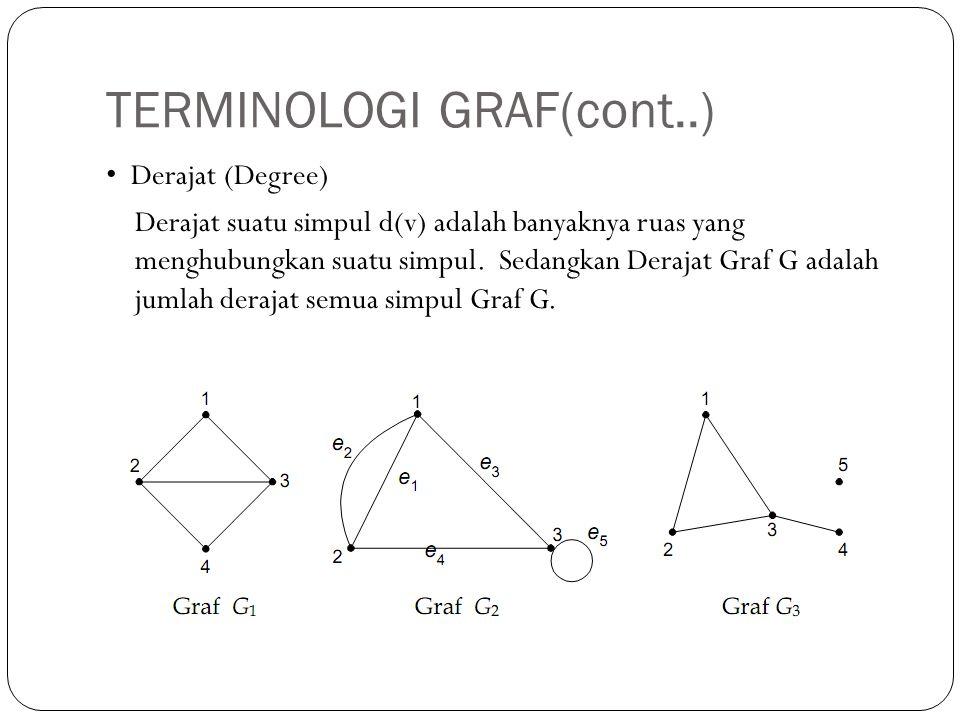 TERMINOLOGI GRAF(cont..) Derajat (Degree) Derajat suatu simpul d(v) adalah banyaknya ruas yang menghubungkan suatu simpul. Sedangkan Derajat Graf G ad