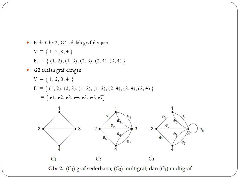 G3 adalah graf dengan V = { 1, 2, 3, 4 } E = { (1, 2), (2, 3), (1, 3), (1, 3), (2, 4), (3, 4), (3, 4), (3, 3) } = { e1, e2, e3, e4, e5, e6, e7, e8} Pada G2, sisi e3 = (1, 3) dan sisi e4 = (1, 3) dinamakan ruas berganda atau ruas sejajar (multiple edges atau paralel edges), karena kedua sisi ini menghubungi dua buah simpul yang sama, yaitu simpul 1 dan simpul 3.