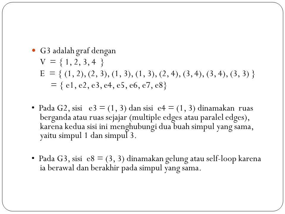 G3 adalah graf dengan V = { 1, 2, 3, 4 } E = { (1, 2), (2, 3), (1, 3), (1, 3), (2, 4), (3, 4), (3, 4), (3, 3) } = { e1, e2, e3, e4, e5, e6, e7, e8} Pa