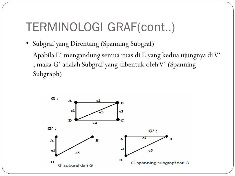 TERMINOLOGI GRAF(cont..) Subgraf yang Direntang (Spanning Subgraf) Apabila E' mengandung semua ruas di E yang kedua ujungnya di V', maka G' adalah Sub