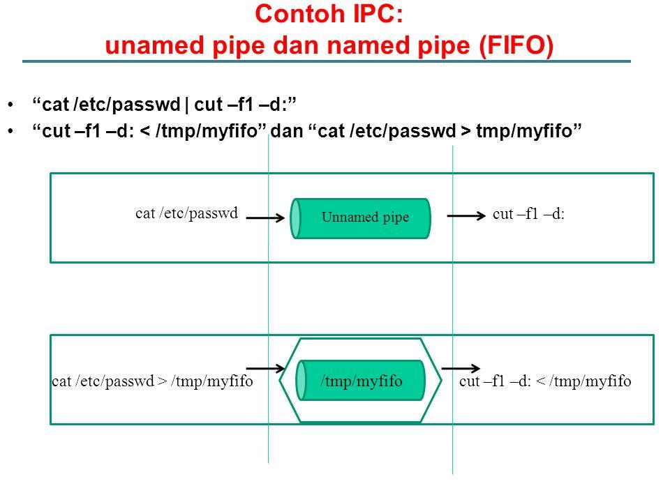 Contoh IPC: unamed pipe dan named pipe (FIFO) cat /etc/passwd | cut –f1 –d: cut –f1 –d: tmp/myfifo cat /etc/passwd cut –f1 –d: cat /etc/passwd > /tmp/myfifocut –f1 –d: < /tmp/myfifo Unnamed pipe /tmp/myfifo