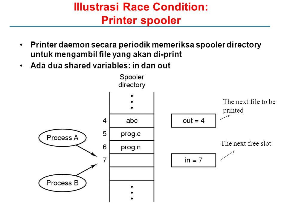 Illustrasi Race Condition: Printer spooler Printer daemon secara periodik memeriksa spooler directory untuk mengambil file yang akan di-print Ada dua shared variables: in dan out The next file to be printed The next free slot