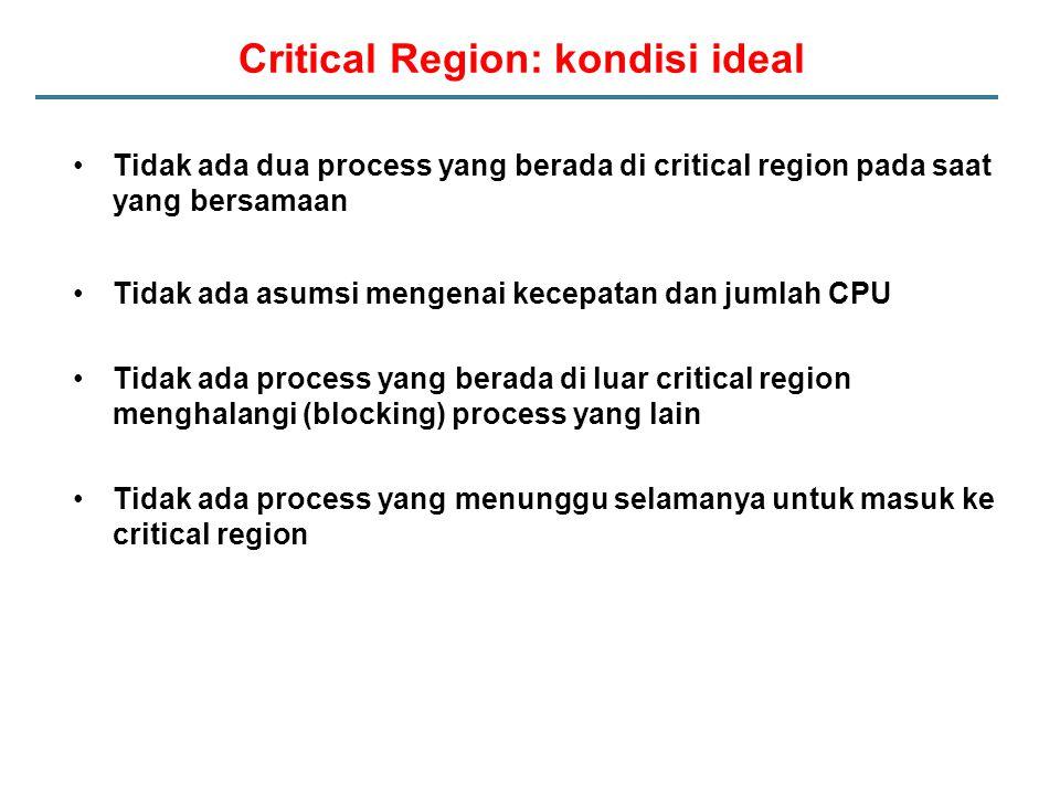 Critical Region: kondisi ideal Tidak ada dua process yang berada di critical region pada saat yang bersamaan Tidak ada asumsi mengenai kecepatan dan jumlah CPU Tidak ada process yang berada di luar critical region menghalangi (blocking) process yang lain Tidak ada process yang menunggu selamanya untuk masuk ke critical region