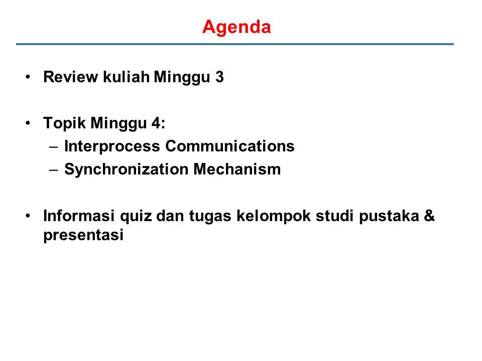 Agenda Review kuliah Minggu 3 Topik Minggu 4: –Interprocess Communications –Synchronization Mechanism Informasi quiz dan tugas kelompok studi pustaka & presentasi