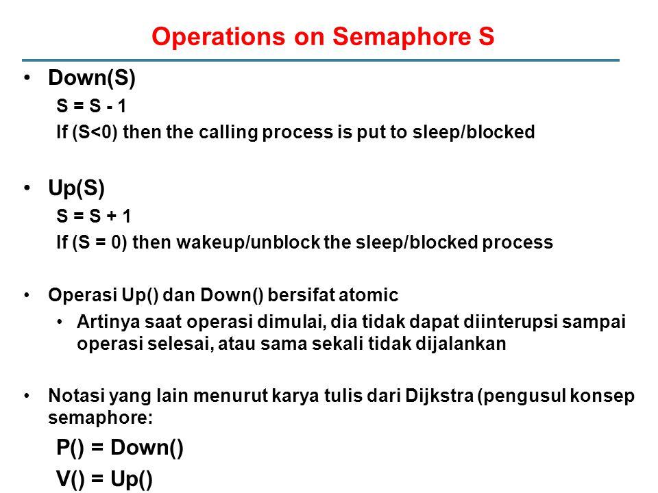 Operations on Semaphore S Down(S) S = S - 1 If (S<0) then the calling process is put to sleep/blocked Up(S) S = S + 1 If (S = 0) then wakeup/unblock the sleep/blocked process Operasi Up() dan Down() bersifat atomic Artinya saat operasi dimulai, dia tidak dapat diinterupsi sampai operasi selesai, atau sama sekali tidak dijalankan Notasi yang lain menurut karya tulis dari Dijkstra (pengusul konsep semaphore: P() = Down() V() = Up()