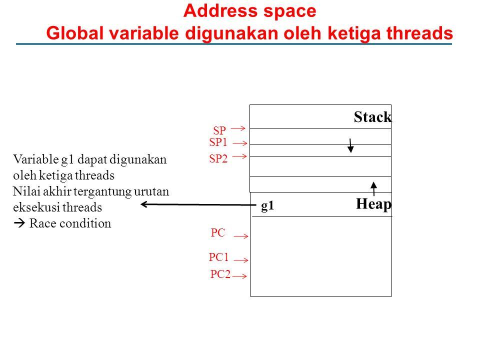 Address space Global variable digunakan oleh ketiga threads Heap Stack PC SP PC1 PC2 SP1 SP2 g1 Variable g1 dapat digunakan oleh ketiga threads Nilai akhir tergantung urutan eksekusi threads  Race condition
