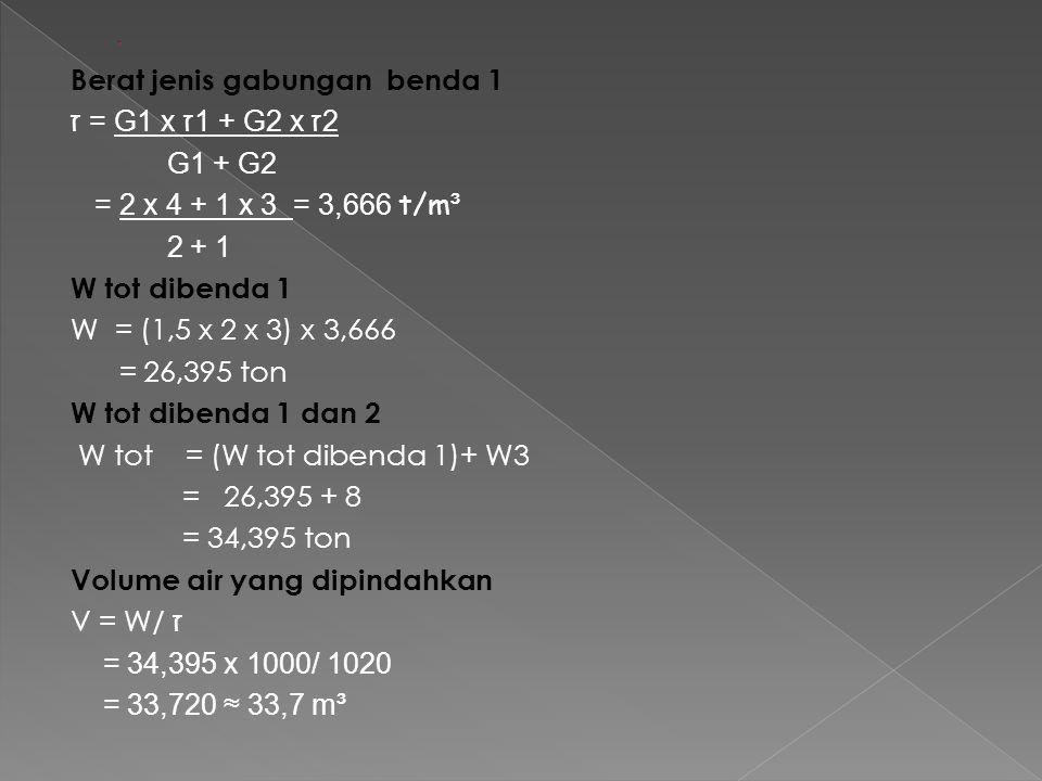 Kedalaman yang terendam d = V/ luas = 33,7/2 x 1,5 = 11,2 m Jarak pusat apung dan dasar ponton..