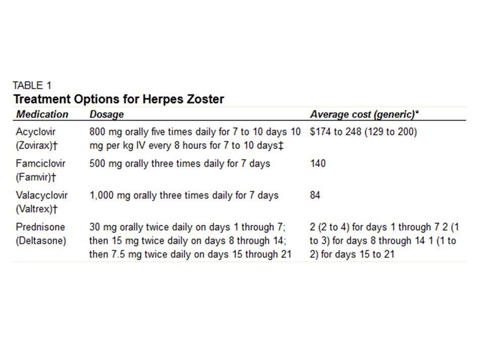 Herpes zoster  Penyakit yang disebabkan virus varicella zoster yang menyerang kulit dan mukosa, merupakan reaktivasi setelah infeksi primer (varicell